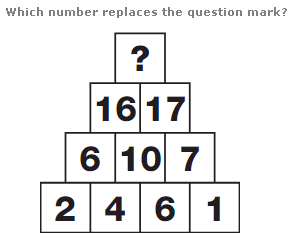 which number